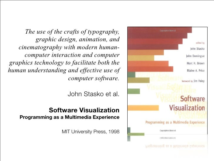Software Visualization - Promises & Perils Slide 2