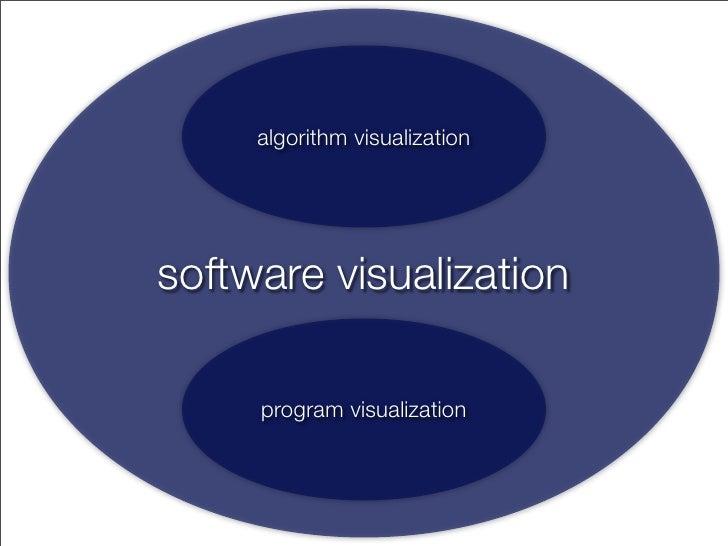 Software Visualization - Promises & Perils Slide 3