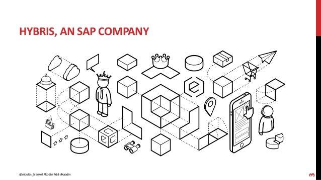 HYBRIS, AN SAP COMPANY 3 @nicolas_frankel #kotlin #dsl #kaadin
