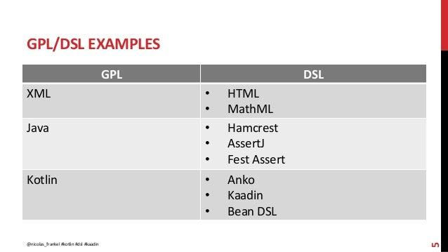 GPL/DSL EXAMPLES GPL DSL XML • HTML • MathML Java • Hamcrest • AssertJ • Fest Assert Kotlin • Anko • Kaadin • Bean DSL 5 @...