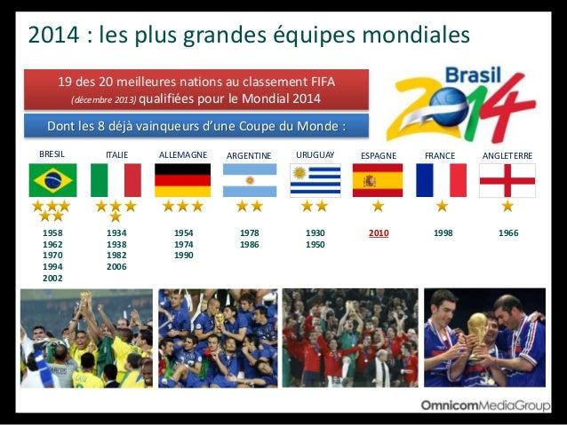 Coupe du monde 2014 droit au but - Classement coupe du monde 2014 ...