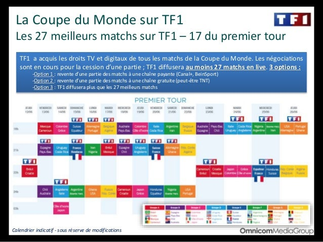 Coupe du monde 2014 droit au but - Match de coupe de france sur quelle chaine ...