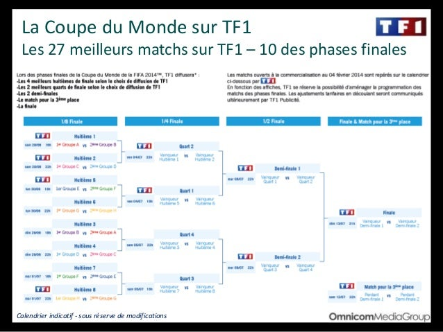 Coupe du monde 2014 droit au but - Calendrier match france coupe du monde ...