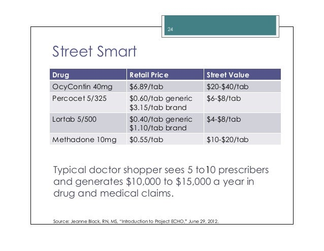 Street Price Of Percocet Oxycodone Hcl No Apap Tylenol 5mg 5