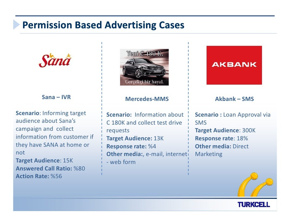 Permission Based Advertising Cases              Sana – IVR                  Mercedes-MMS                      Akbank – SMS...