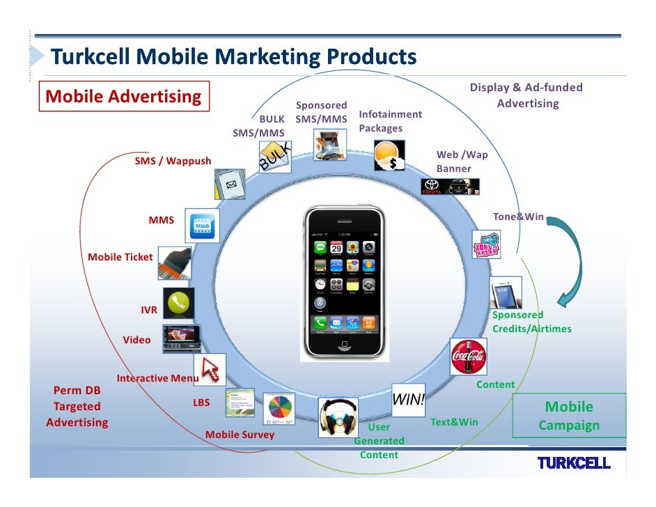 turkcell marketing Turkcell - telecoms in the round tuesday  with an aggressive marketing strategy in the transition to and  turkcell's market share in its key.