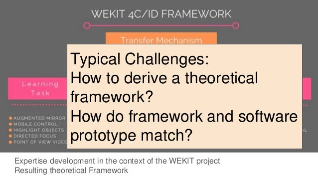 Expertise development in the context of the WEKIT project Resulting theoretical Framework Typical Challenges: How to deriv...