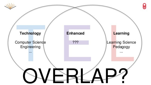Technology Computer Science Engineering ... Learning Learning Science Pedagogy ... Enhanced ??? OVERLAP?