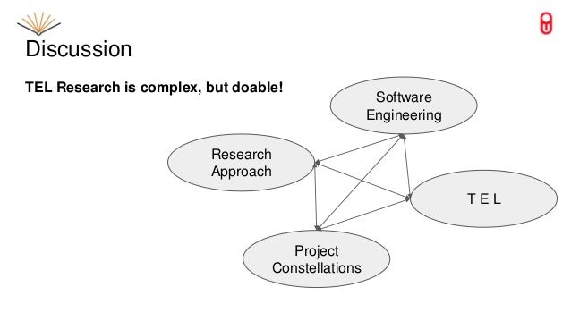 Discussion TEL Research is complex, but doable! Software Engineering T E L Research Approach Project Constellations