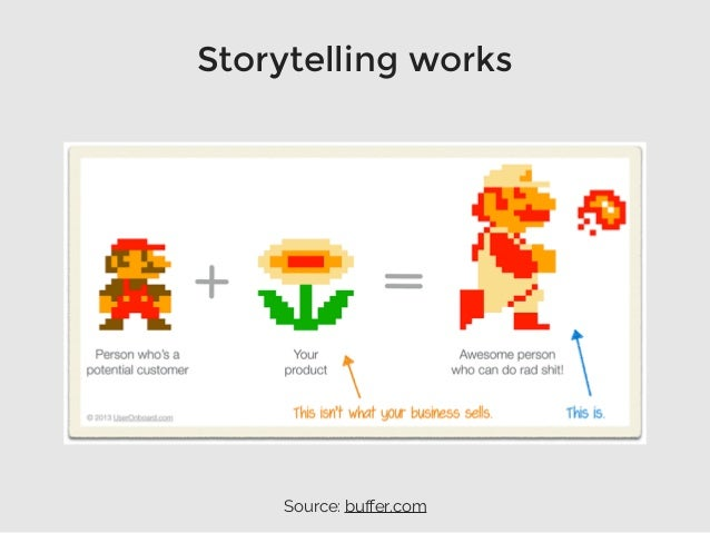 Storytelling works Source: buffer.com