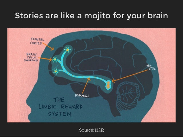Source: NPR Stories are like a mojito for your brain