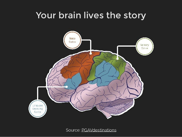 Source: PGAVdestinations Your brain lives the story