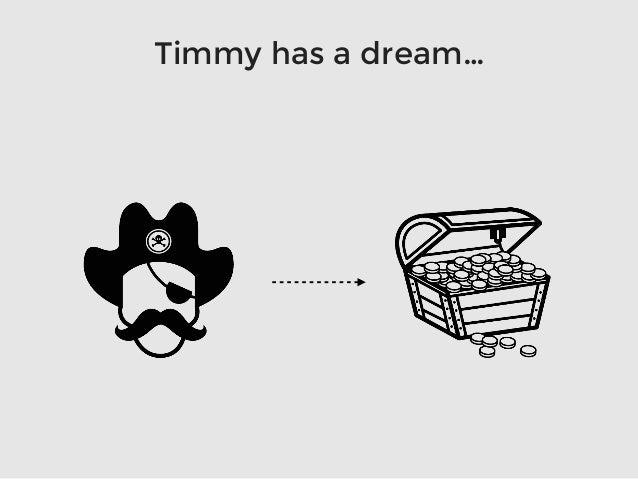 Timmy has a dream…
