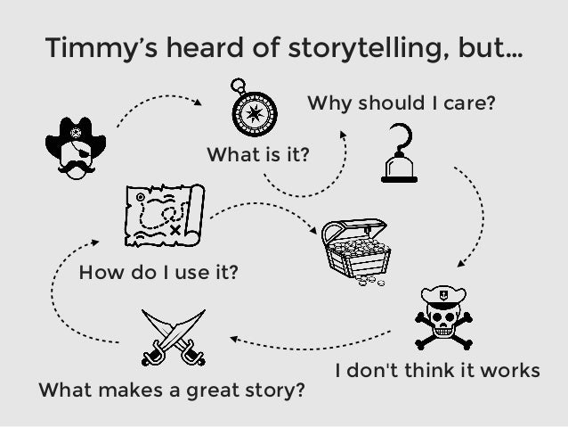 Timmy's heard of storytelling, but… I don't think it works How do I use it? Why should I care? What is it? What makes a gr...