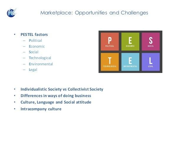 • PESTELfactors – Political – Economic – Social – Technological – Environmental – Legal • IndividualisticSocietyvs...