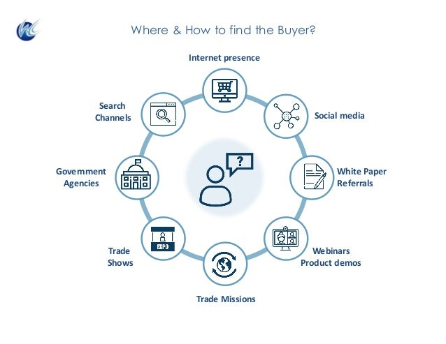 Trade Shows Government Agencies Internetpresence WhitePaper Referrals Webinars Productdemos Search Channels TradeMis...
