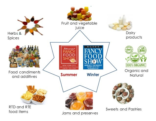 Organic and Natural RTD and RTE food items Fruit and vegetable juice Food condiments and additives Jams and preserves Dair...