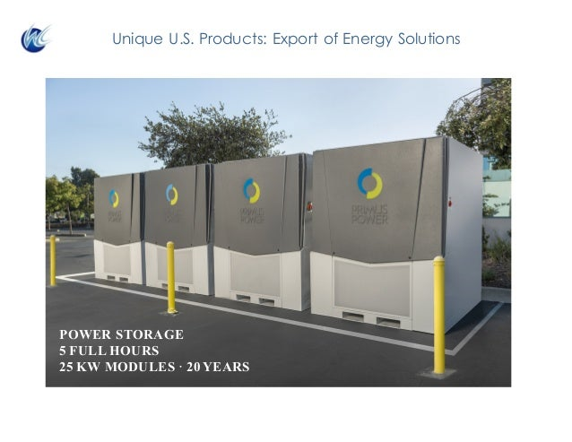 Unique U.S. Products: Export of Energy Solutions POWER STORAGE 5 FULL HOURS 25 KW MODULES · 20 YEARS