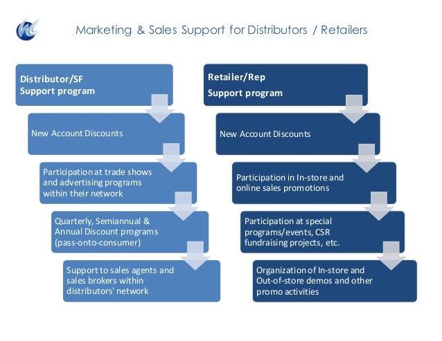 Distributor/SF Supportprogram NewAccountDiscounts Participationattradeshows andadvertisingprograms withintheir...