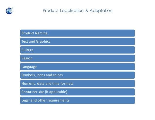 Product Localization & Adaptation ProductNaming TextandGraphics Culture Region Language Symbols,iconsandcolors Numer...