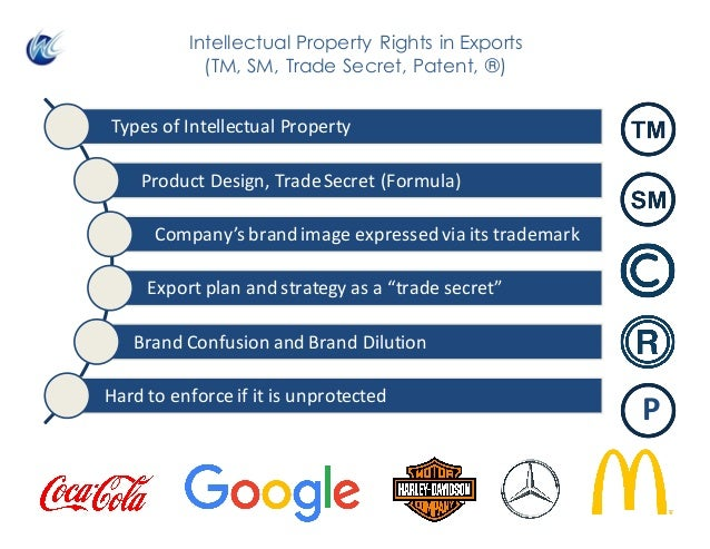 Intellectual Property Rights in Exports (TM, SM, Trade Secret, Patent, ®) l TypesofIntellectualProperty l ProductDesig...