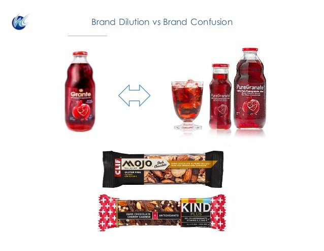 Brand Dilution vs Brand Confusion