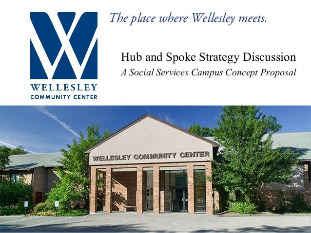 The place where Wellesley meets.  Hub and Spoke Strategy Discussion  A Social Services Campus Concept Proposal