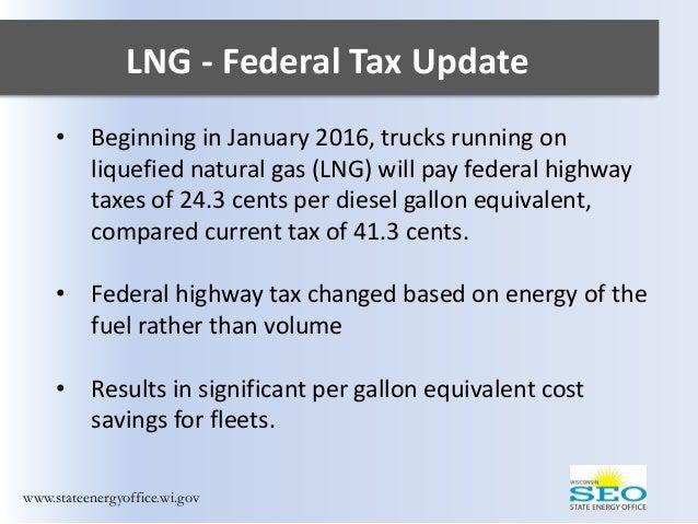 Natural Gas Cost Per Gallon Equivalent