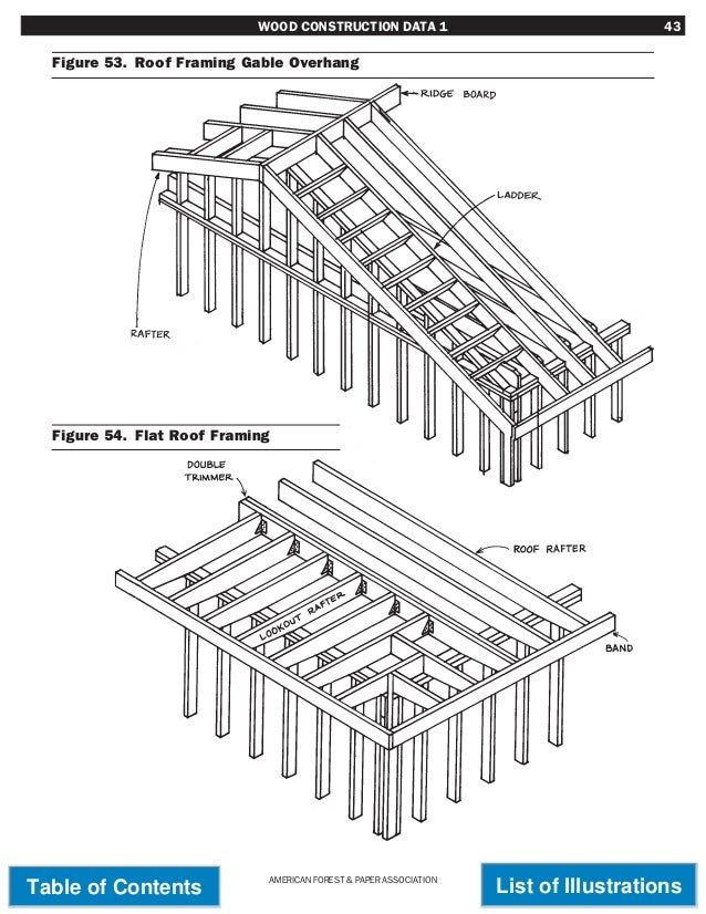 Eave Vent Detail furthermore Frieze Board further Roof Rafter Calculator besides 576390452288280781 moreover Cm9vZiBwYXJ0. on hip roof framing details