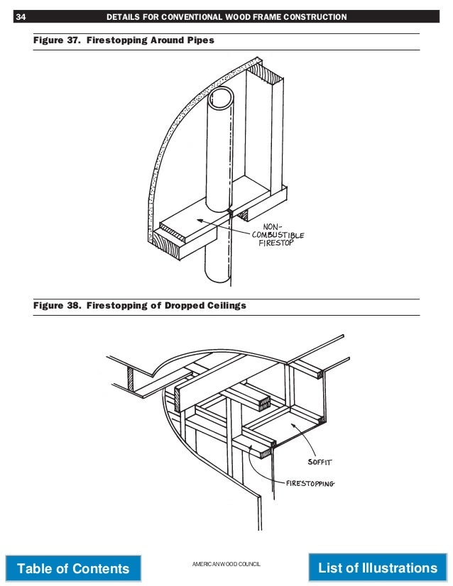 Wcd1 300 for Bay window construction details