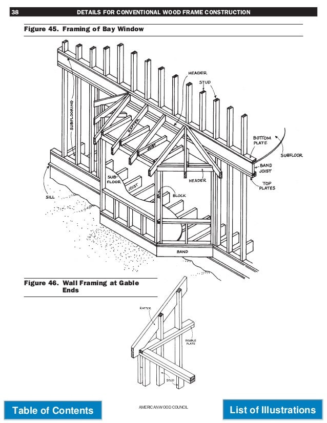 File Isometric drawing of aluminum window besides Wcd1 300 34213563 moreover Best Way To Install Gutters On Roof With No Vertical Facia Or Eaves together with 5s7d2 Question Siding Renovating Home 1 5 likewise Suspended Gypsum Ceiling Details. on soffit framing details