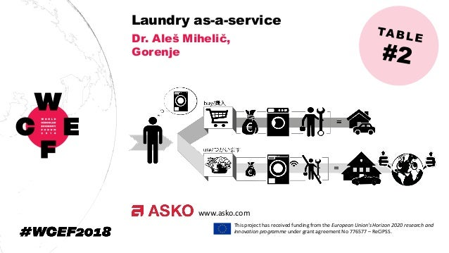 Laundry as-a-service Dr. Aleš Mihelič, Gorenje This project has received funding from the European Union's Horizon 2020 re...