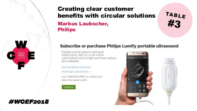 Wcef2018 Philips Laubscher Markus