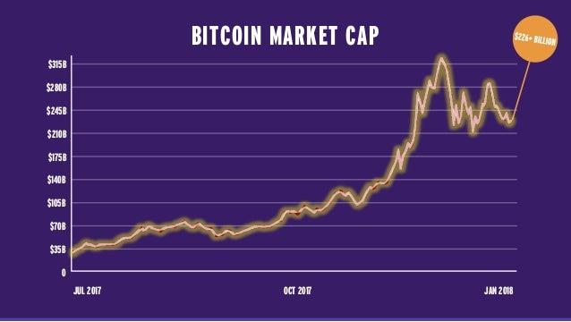 Bitcoin chartalism