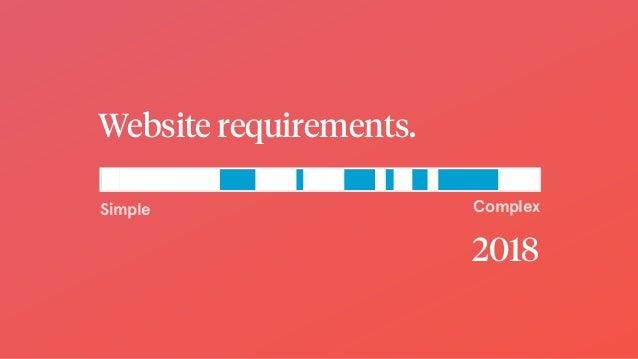 Website requirements. Simple Complex 2018