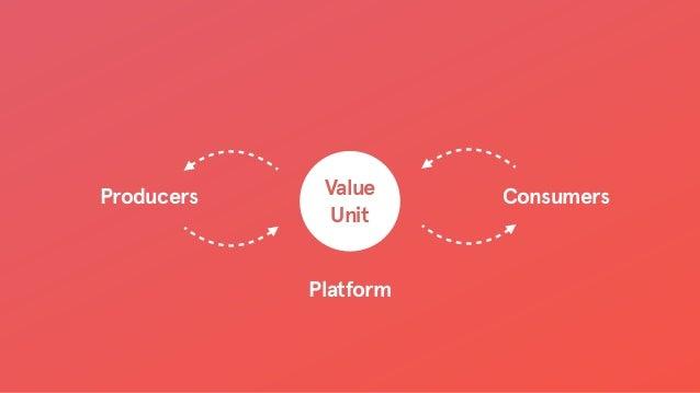 Platform Value Unit Producers Consumers