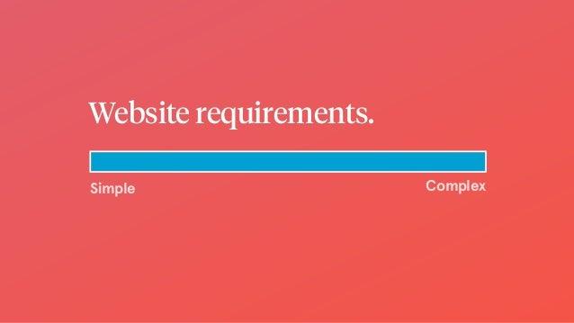 Website requirements. Simple Complex