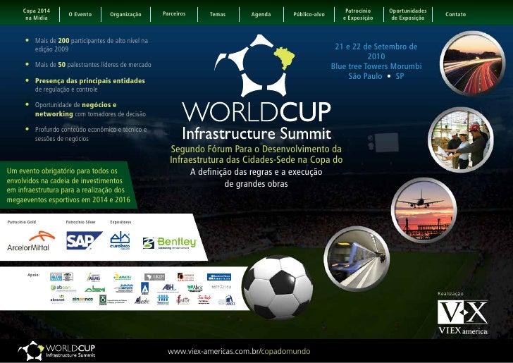 Fórum infraestrutura_copa_2014