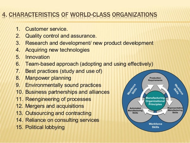 Quality Management System Tools Ppt Total Productive