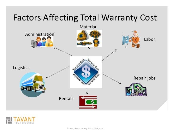 warranty cost