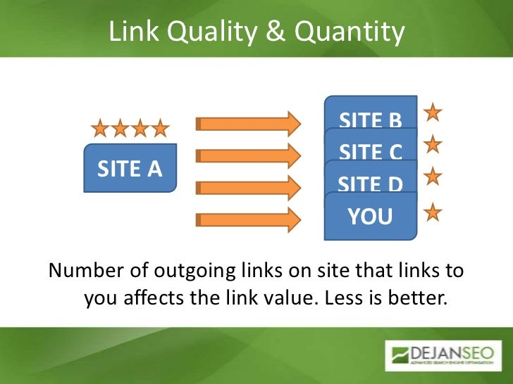 Link Quality & Quantity<br />Number of outgoing links on site that links to you affects the link value. Less is better.<br...