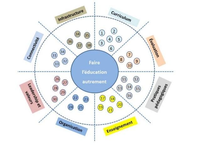 Le «savoir-publier», élément essentiel de l'école faite autrement