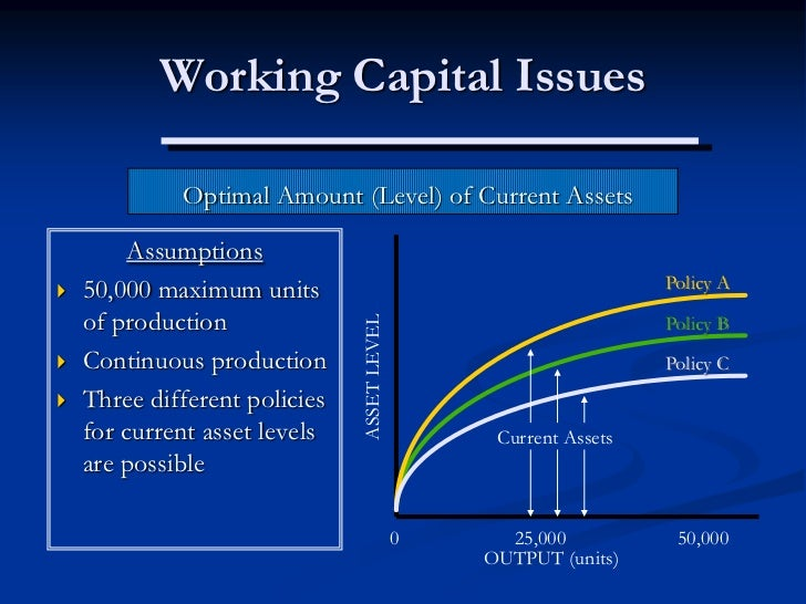 essays working capital policies Working capital to total assets net working capital = working capital to total assets ratio: when the financial policies of two companies differ.