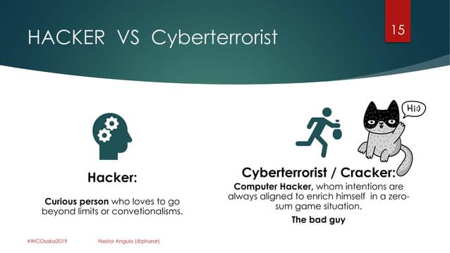HACKER VS Cyberterrorist 15 #WCOsaka2019 Nestor Angulo (@pharar) Hacker: Curious person who loves to go beyond limits or c...