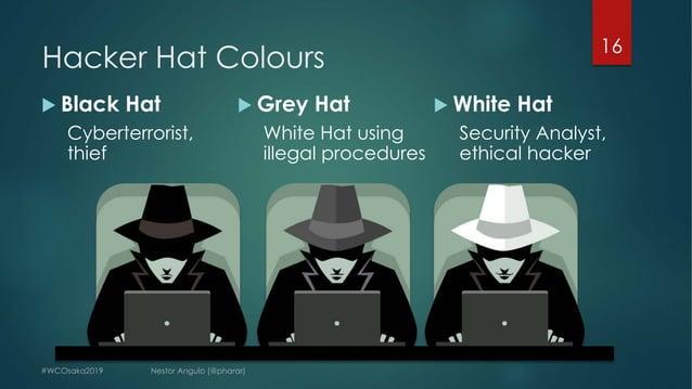 Hacker Hat Colours 16 u Black Hat Cyberterrorist, thief u Grey Hat White Hat using illegal procedures u White Hat Security...