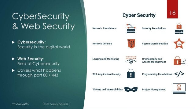 CyberSecurity & Web Security 18 u Cybersecurity: Security in the digital world u Web Security: Field of Cybersecurity u Co...