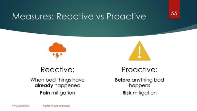 Measures: Reactive vs Proactive 55 #WCOsaka2019 Nestor Angulo (@pharar) Reactive: When bad things have already happened Pa...