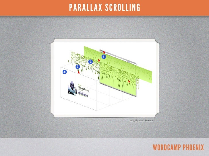 PARALLAX SCROLLING               image by think vitamin                                    WORDCAMP PHOENIX