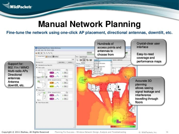 Planning For Success Wireless Network Design Analysis And Trouble