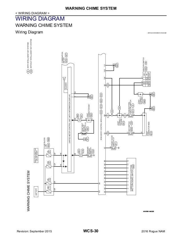 Nissan Xterra Wiring Diagram